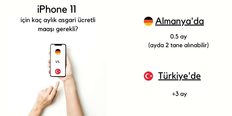 Almanya turkiye asgari ucret karsilastirmasi